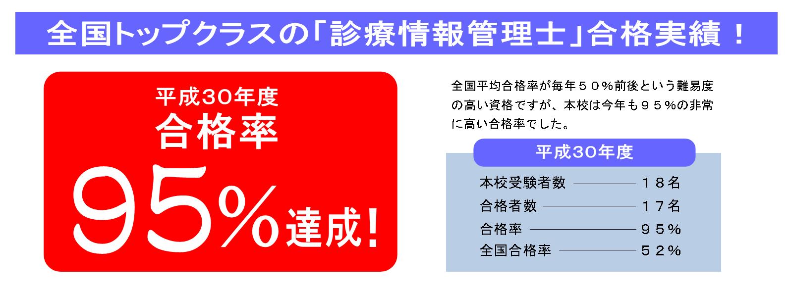 shingoukaku30